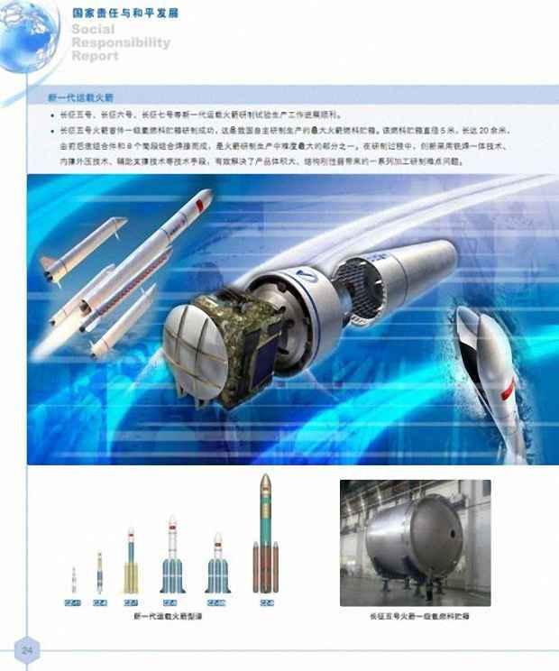 Ракетоноситель Long March 5