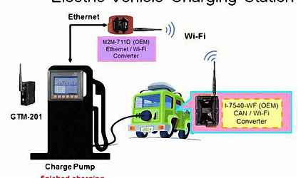 Электромобильный wi-fi
